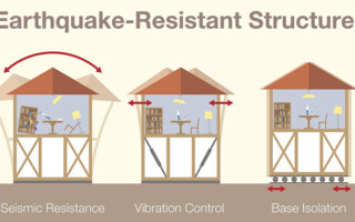 How To Earthquake Proof Your Home